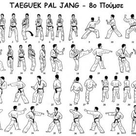 Tae kwon do - 8ο poomsae